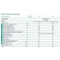 Chaudière Chappéemurale gaz  LUNA Platinum chauffage et ECS