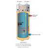 Chauffe-eau thermodynamique Atlantic ODYSSÉE 2